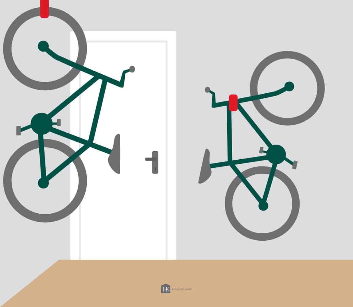 Flat vs. perpendicular to the wall I HomeExplained.com