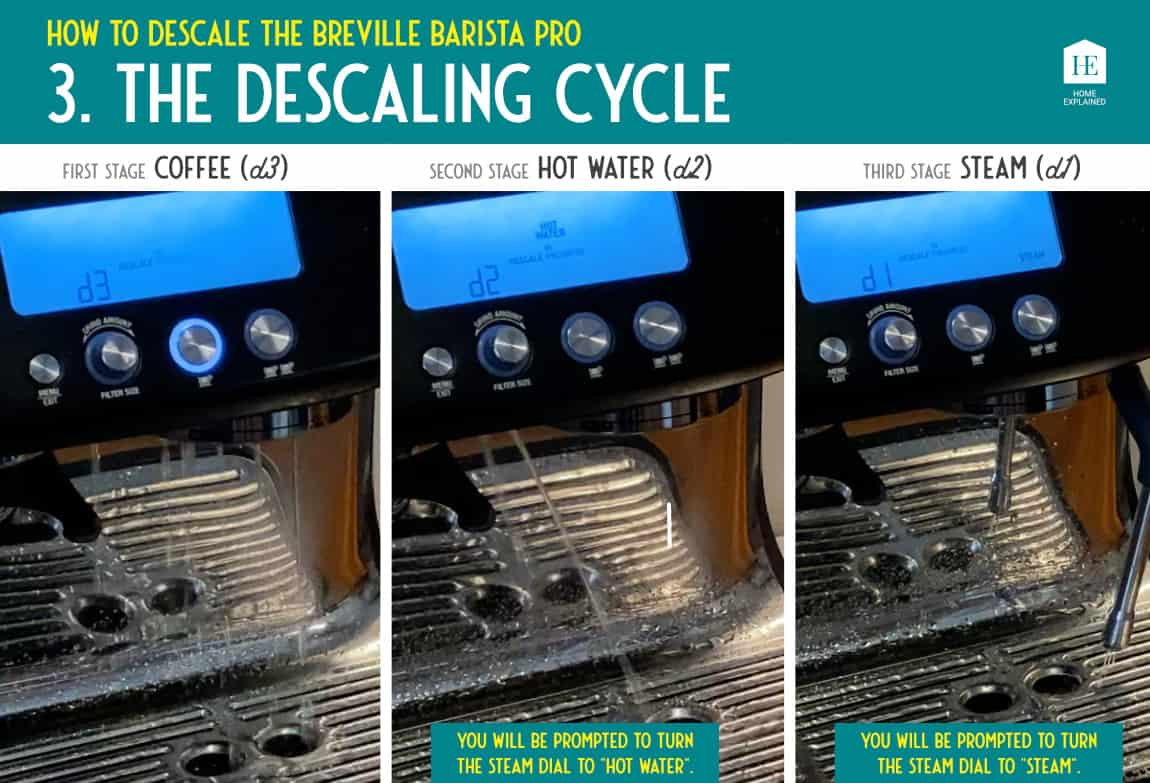 How to descale the Breville Barista Pro 3 | HomeExplained.com